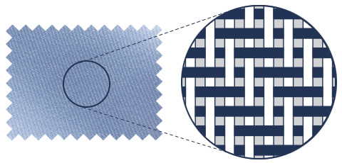 Twill weave suit weaves