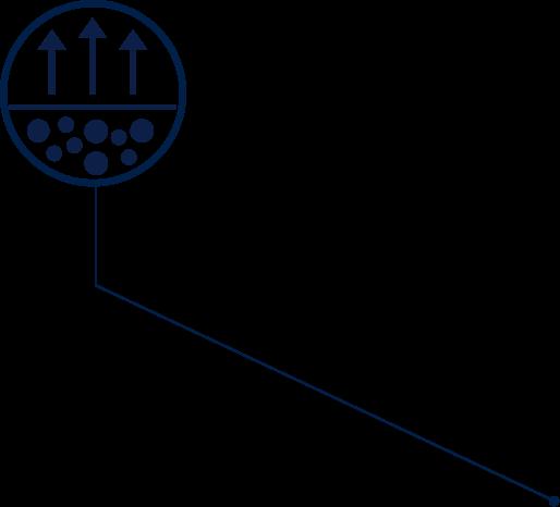 Feuchtigkeitsableiend Symbol