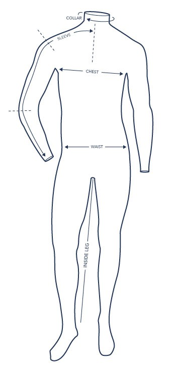 Sizing guides | How to measure yourself | Charles Tyrwhitt