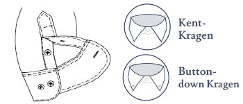 Curved adjustable